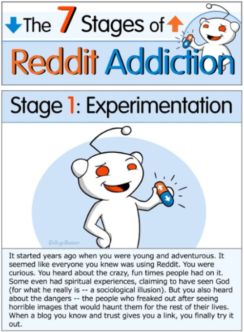 The 7 Stages of Reddit Addiction [Click to continue] It's time to admit you have a problem