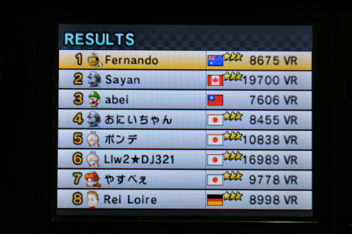 Japanese Racers ain't got nothing on my Mario Kart 7 skills. Even that Canadian, eh? :P