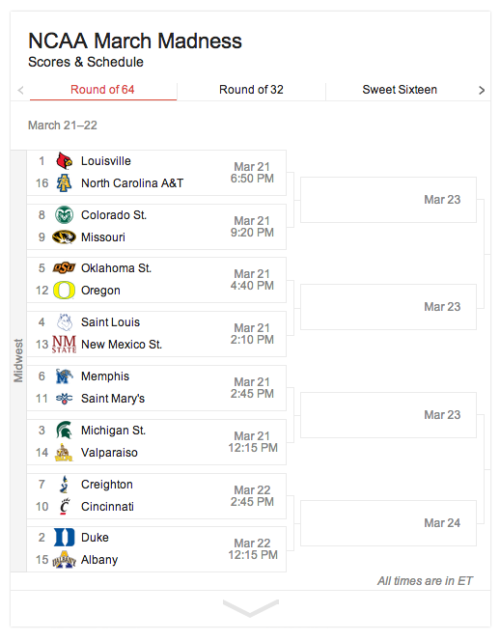 Entire March Madness bracket on Google. Search just got a lot better :)