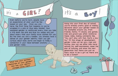 "thegenderbook:  edited gender and kids page Even before you're born, people have an expectation of what you'll be like based on your sex.  Once you are here, the first thing that happens is you're wrapped in a pink or blue baby blanket. Your assigned gender is reinforced every time you take a trip down the pink and blue toy aisles and just about every time your family buys clothes for you. By the time you are a toddler, you already have a sense of your gender identity. Next you get curious about body parts and begin to make a connection in your head between anatomy and gender roles.  Going into your first day of school, you're already pretty good at making decisions about your gender based on the examples around you, from friends, family, TV shows, and games. Kids and grown-ups often reinforce these roles, making comments like, ""You can't play with that, that's a boy toy."" At this stage of development, gender rules can be very rigid and limiting. How can we offer kids more options for self-expression, ease the pain of bullying, and show the next generation that there are just as many ways to be a girl as there are to be a human? What are your earliest memories of your gender? How has your identity changed since then? (feel free to reply to our rhetorical questions. :) -mel )  Signal boost!"