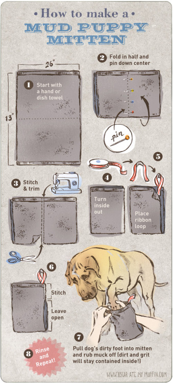 truebluemeandyou:  DIY Easy Mud Mitten for Dogs Tutorial from Illustrator Natalya Zahn at Dog Milk here. Spring is here and so is the mud. Really easy tutorial using a towel for the mud mitten. First seen on inspiration & realisation's FB page. For more DIY pet projects go here: truebluemeandyou.tumblr.com/tagged/pets  great recycle project for those ripped, stained towels your too ashamed for good company!