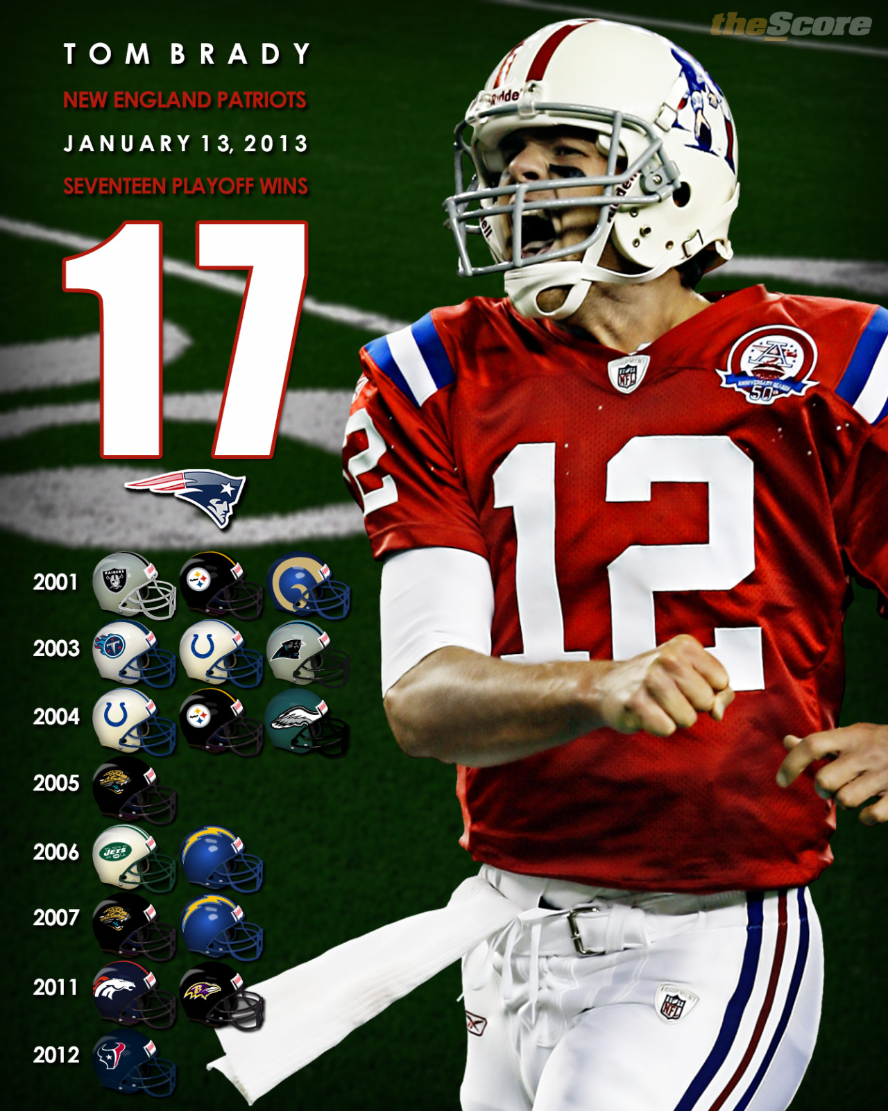Pic: Patriots QB Tom Brady Has All The Playoff Wins.