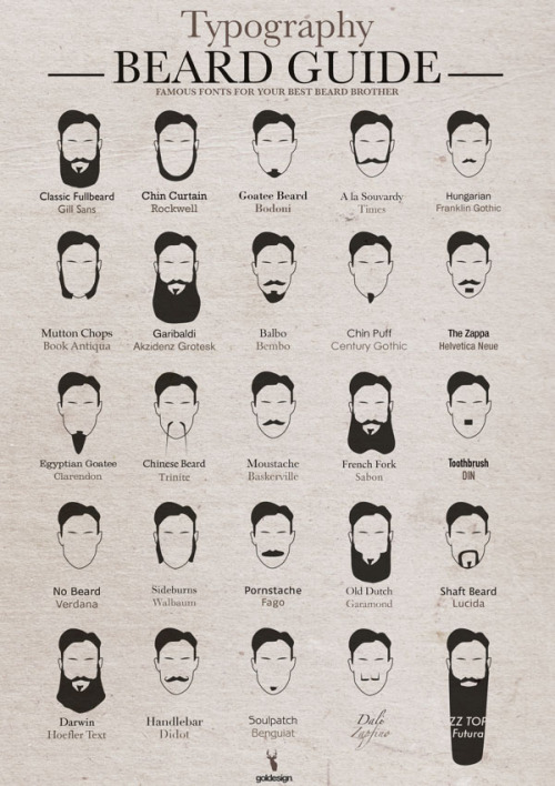 weandthecolor:  Beards & Typefaces Christian Goldemann is a graphic designer based in Stuttgart, Germany. Driven by his love for beards, fonts and illustration he created this illustrated beard guide, a collection of mustaches and beards with their fitting typefaces. via WE AND THE COLORWATC//Facebook//Twitter//Google+//Pinterest