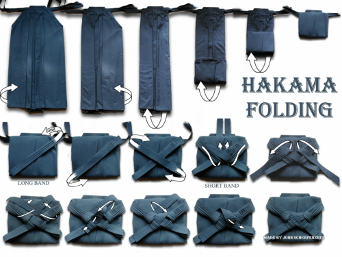 How to fold a Hakama I still am not good at this