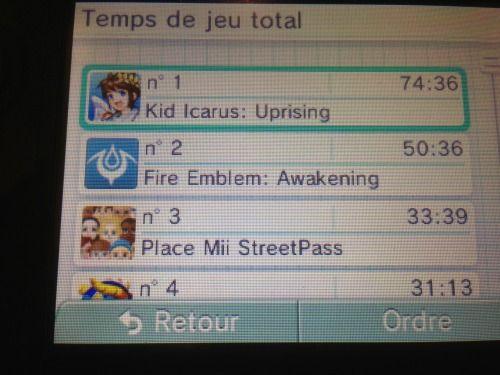 Fire Emblem Awakening becomes officially the 2nd most played game on my 3DS!