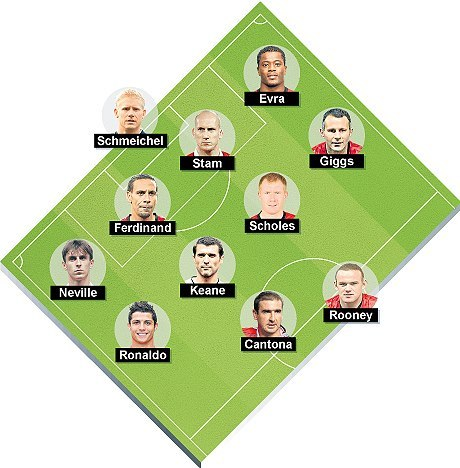Sir Alex Ferguson's all-time great Manchester United XI Source