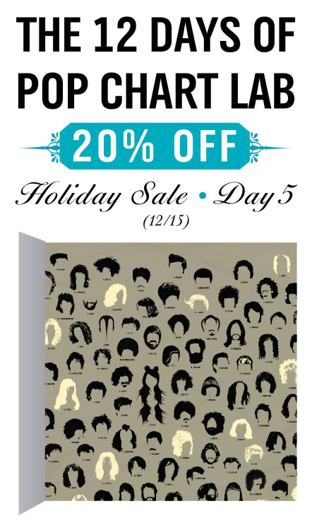 Today only: 20% off The Visual Compendium of Notable Haircuts in Popular Music Get this beauty for just $14 now.