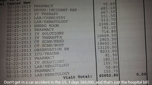politicalsexkitten:  andro-saurus:  violentxfemmes:  kirkwa:  And This Is Why You Shouldn't Get Sick In America Many believe that the US healthcare system is the best in the world. Not so according to the World Health Organization's ranking of the world's health systems. The US doesn't even rank in the top 25. It ranks 37th and is the most expensive in the world. I would argue that even if we had the best healthcare system in the world, what good is it, if no one can afford to access it. Most companies are buying 60/40-policys for their employees these days, but even if you are lucky enough to have good insurance with 80/20-policy coverage, that 20 percent your responsible for can drive you right into bankruptcy as easily as the 60-40 policy given the cost of healthcare. Insurance cost have been going up dramatically in the last two decades, long before the new Affordable Healthcare Act has taken affect, in some cases as much as 35% per year. But have you noticed the latest trick the insurance companies have roll out? Yes, Higher Deductible… most averaging $5,000 per year, per person, but I have seen some as high as $10,000 per year. For those of you that are wondering, this tactic is specifically designed too stop you from using your insurance. It reduces the insurance companies out of pocket liability by shift costs onto consumers, especially those dealing with chronic illness such as diabetes and arthritis. Consequently, because consumers can't afford the deductible they will avoid necessary care to save money. Although insurance companies are a problem, the real crocks is the healthcare system it self. A corrupt and bloated system desperately in need of reform!  This is absolutely ridiculous. I live in New Zealand. My mum had a heart attack when I was 13, she was in hospital for at least 3 months and our government pays for most of our bills so I think my parents only had to pay around about $500 - 1k. With the option to pay it over a period of time. Like????? D