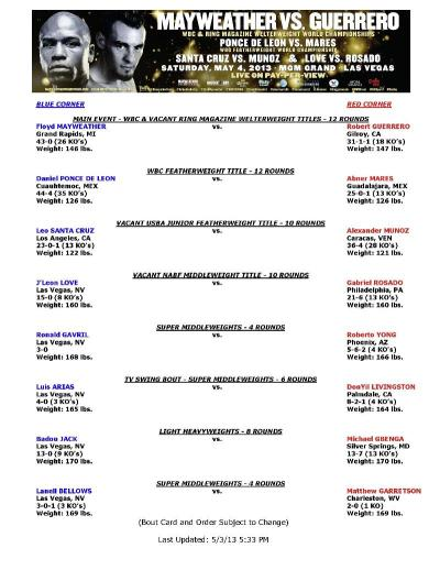 Floyd Mayweather vs Robert Guerrero Bout Sheet Provided by Golden Boy and Mayweather Promotions
