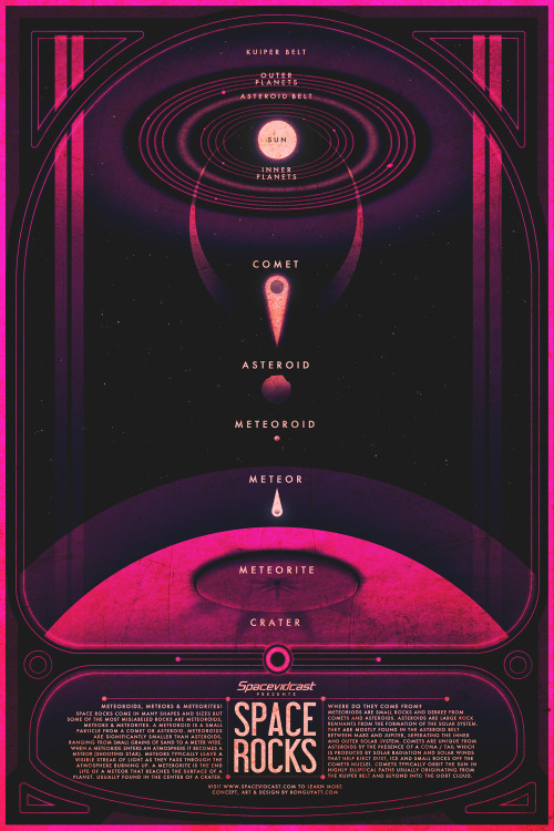 "ron-guyatt:  ""Space Rocks"" - Poster - By Ron Guyatt Deviant Art 