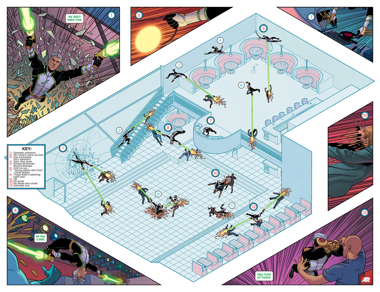This is the double-page spread from Young Avengers #4, drawn by Jamie McKelvie, who talks about it over at his Tumblr. Fantastic stuff.