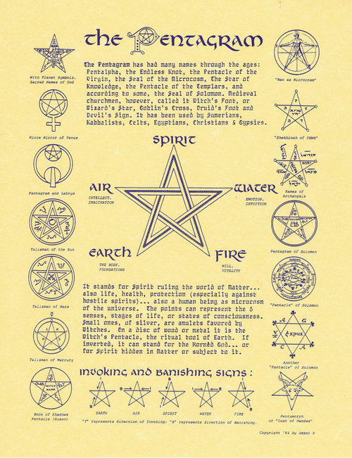 herbaliist:  Spiritual Truths #pentagram #spiritual #awareness #conciousness