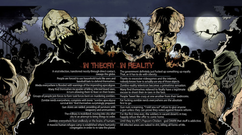 theinevitablezombieapocalypse:  The Zombie Apocalypse: Theory vs. Reality maybewerealldreamsofjack:  Scientists say if the zombie apocalypse actually occurred humanity would be wiped out.    Reality bites.