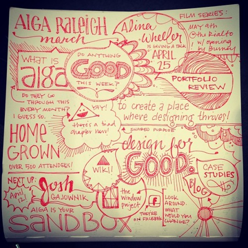 Sketchnotes from the March AIGA Raleigh Community meeting.  (at New Kind)