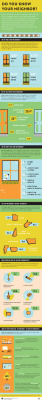 good:  Infographic: Do You Know Your Neighbor?- GOOD HQ and Oliver Munday contributed in Culture, America and News Being neighborly isn't just giving a smile and nod to your neighbors when you see them on the street. It's a way of life—a way to build a real social network that can connect you to hyper-local current events, political action, and groups you can join to make your community a better place to live and work. What are ways we can improve how we engage with our communities?  I wrote this and did all the research!