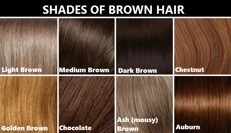 Eucatastrophe Hair Color Reference Chart It S Not