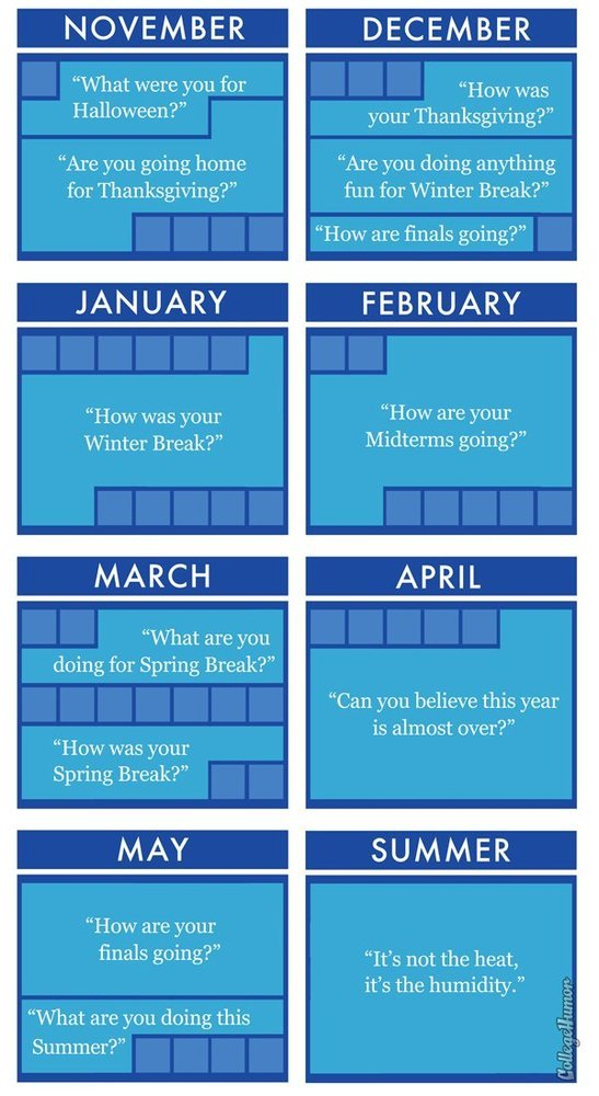 visceralconnection:   The calendar of small talk.  Accurate.