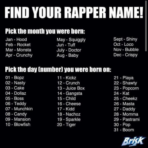 "Find your Rapper Name… I am ""Loco Pastrami""… Proof that this works."