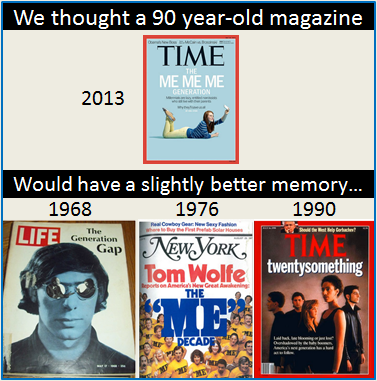 "ourtimeorg:  ""Kids these days…""(Thanks to Elspeth Reeve & The Atlantic Wire for a century of magazine covers: http://bit.ly/15Tta9s)"