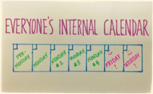 collegehumor:  What Everyone's Internal Calendar Looks Like Today definitely feels like a Monday #4