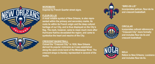 The New Orleans Hornets will officially be rebranded as the New Orleans Pelicans starting next season. Here is the team's official logos from the Hornets' website.