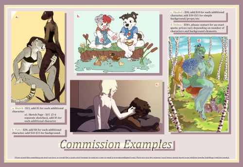 Commission Price Sheet for 2013