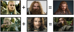 hobbitandme:  This somehow makes sense…