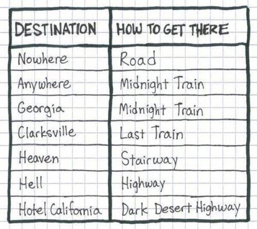 Famous destinations and how to get there via classic rock tunes…