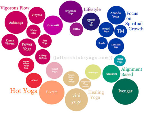 fuckyeahyoga:  What color do you tend to practice?