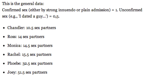 A breakdown of sexual partners per Friend, in Friends.