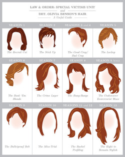 erinairout:  Olivia Benson's Hair by dial m for michele on Flickr. I feel like this is just a really important thing to have on my blog right now.