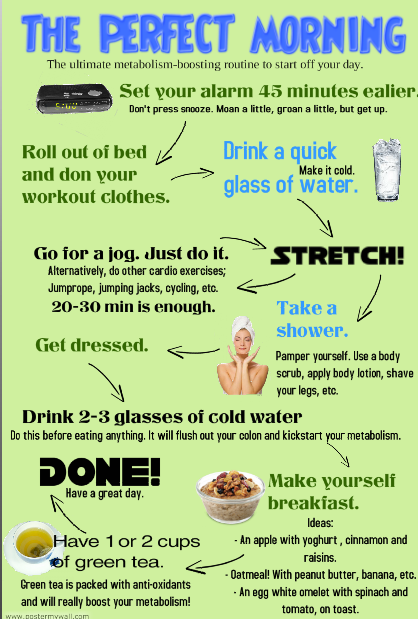 the-fit-bitch:  How to kick-start your metabolism in the morning!