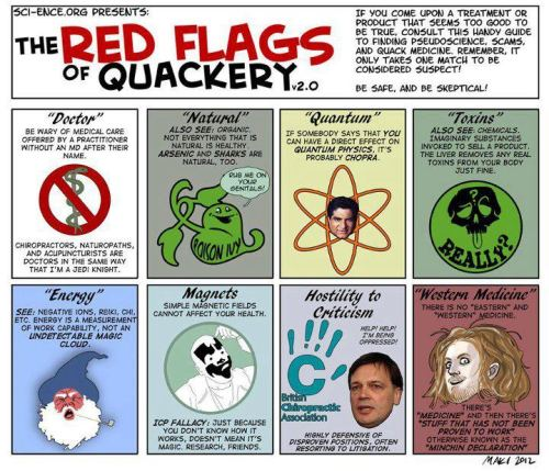 The Red Flags of Quackery by Sci-ence.Org