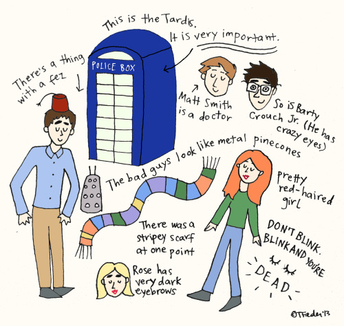 What I Know About Doctor Who (by Tyler Feder) I don't watch Doctor Who, but 95% of the people I know are crazy about it.  This is what I have gathered so far.