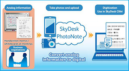 Fuji Xerox adds PhotoNote application to its SkyDesk Services Fuji Xerox has launched the PhotoNote app for SkyDesk in Singapore, Australia, in addition to Japan.The freemium app works on iOS and Android smartphones as well as via a browser.SkyDesk PhotoNote captures and stores analog content into digital form for more efficient storage and access and enables these content to be easily shared with co-workers, partners or customers for more effective communications.Paid version includes additional storage and ability to convert forms into Excel files.