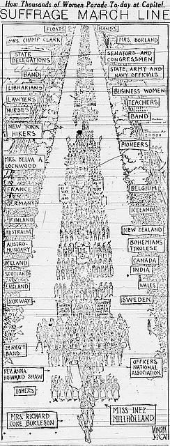 A map of the march for women's suffrage in 1913 On March 3, we celebrate the 100th anniversary of the landmark 1913 women's march for suffrage! Is it just us, or is it kind of unbelievable that women's rights to vote isn't even 100 years old?
