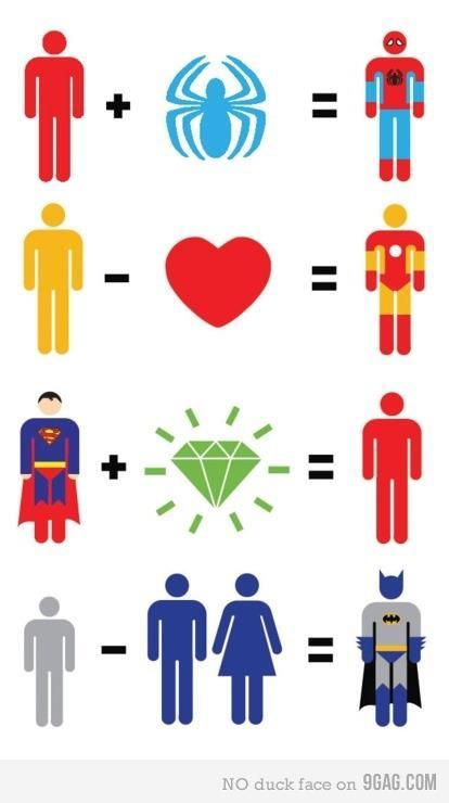 Superhero equations