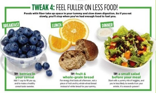 eatcleanmakechanges:  I'm a fan of FIBER.