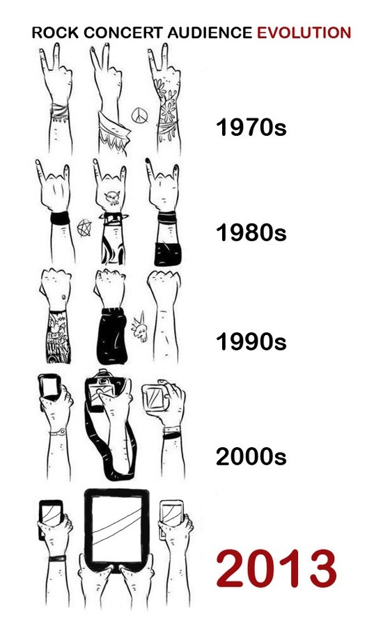 cometdocs:  Rock Concert Audience Evolutions