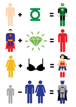 laughingsquid:  Pop Culture Math Equations Calculate the Origins of Characters From Film, TV & Comics