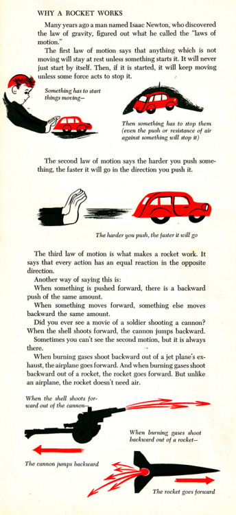 The physics of how a rocket works, from a wonderful 1953 primer on space travel written and illustrated by a female author.