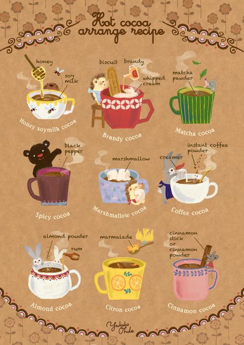recipe illustration cocoarecpie cocoa