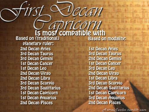 1st Decan Libra Horoscope 2014 | Rachael Edwards