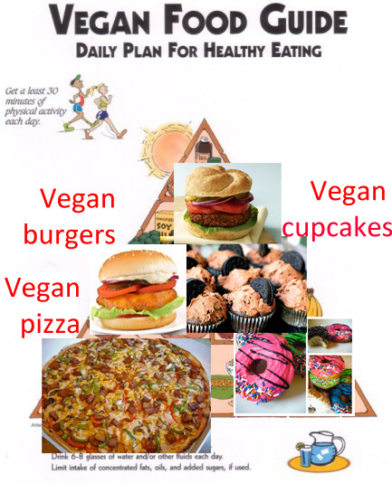 vegan-because-fuck-you:  Looks about right  I agree with this for reasons. Tasty, tasty reasons.