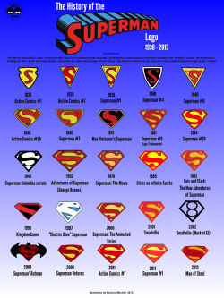 The Story of the Superman Logo (1938 - 2013)