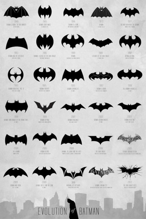 nichbchsr:  gaksdesigns:  Batman: An illustrated evolution (1940-2012)  :-)