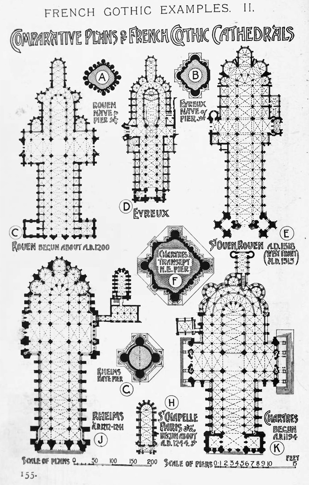 European Architecture Comparative Plans Of French Gothic