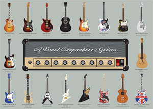 socksonanoctopus:  A Visual Compendium of Guitars  Love guitars? Then you'll love this poster, A Visual Compendium of Guitars by Pop Chart Lab, is an…  View Post
