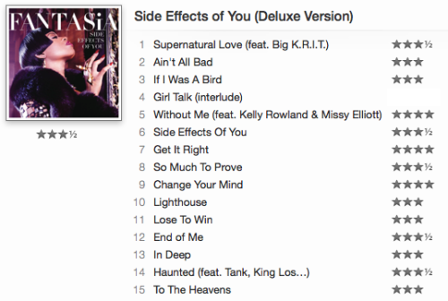 Fantasia - Side Effects of You ( itunes / spotify )