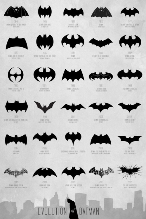 The Evolution of the Batman Logo (via The Evolution of the Batman Logo » Design You Trust – Design Blog and Community)